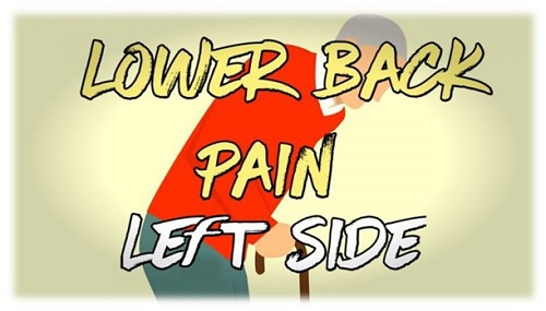 Pain in lower back on left side