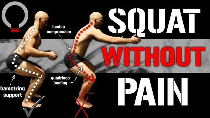 prevent lower back pain after squats